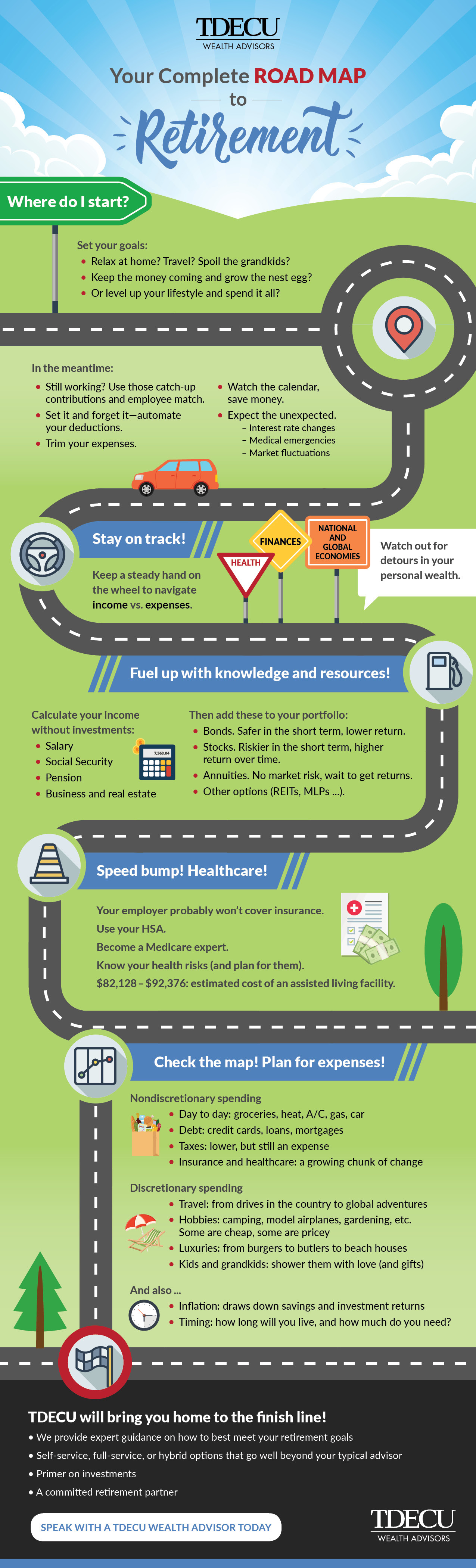 Infographic: Road Map to Retirement